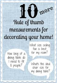 Average Height Of A Chair Rail 20 Rule Of Thumb Measurements For Decorating Your Home Driven