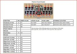 honda accord radio wiring diagram enchanting honda accord radio wiring diagram gallery diagram