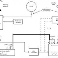 wiring diagram for rv tv wiring diagrams