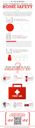 list of 39 catchy home safety slogans safety infographic and