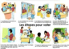 comment connaitre bureau de vote comment organiser des élections de délégués et de bureaux d