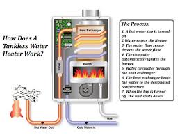 How Plumbing Works Los Molinos Tankless Water Heater Water Heater Services