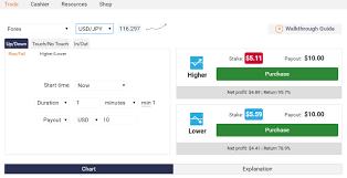 iq option tutorial italiano stock market technical analysis tutorial how to transfer money from