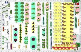 Raised Vegetable Garden Layout Vegetable Garden Planner Raised Vegetable Layout Free