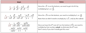 exponents and radicals