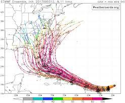 St Maarten Map Hurricane Watch Antigua Barbuda Anguilla Montserrat St Kitts