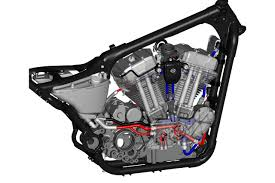 image result for xr1200 frame hd buell pinterest
