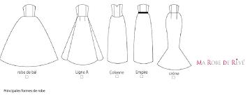 comment choisir sa robe de mariã e comment choisir sa robe