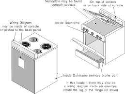 gofar services llc appliance repair houston tx chapter