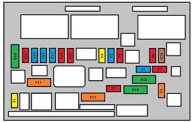 peugeot 5008 2009 u2013 2012 u2013 fuse box diagram auto genius