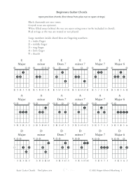 beginners guitar chords chart forms and templates fillable