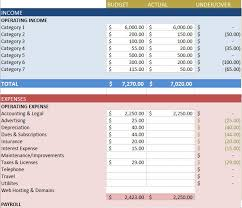 templates for business budgets free budget templates in excel for any use
