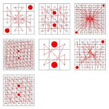 magic square from wolfram mathworld