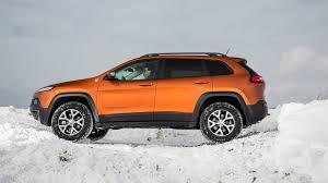 jeep cherokee trailhawk orange cars desktop wallpapers jeep cherokee trailhawk 2015