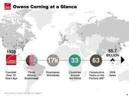 5 7 billion owens corning 2017 q3 results earnings call slides owens