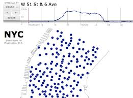 New York City On A Map by Interactive Map Bike Movements In New York City And Washington