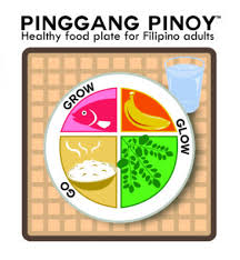 pinggang pinoy healthy food plate for filipino adults