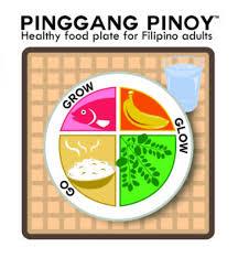 pinggang pinoy healthy food plate for filipino adults
