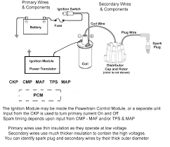 ignition system basics matthewdubanoski eit auto dubanom
