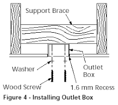 Installing A Ceiling Fan Box by Tips On Choosing And Preparing To Install A Ceiling Fan Jenna Burger