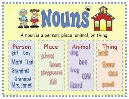 nouns mrs warner u0027s 4th grade classroom