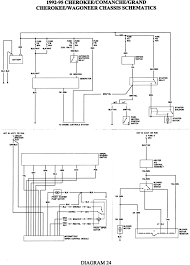 2001 jeep cherokee radio wiring diagram wiring diagram and