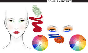 color wheel for makeup artists makeup meets color theory beautylish