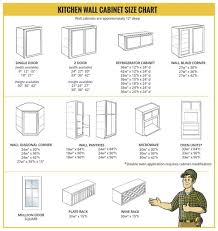 Cabinet Height Refrigerator Kitchen Cabinet Sizes Chart Awesome To Do 10 Kitchen Kitchen