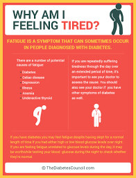 diabetes and fatigue everything you need to know