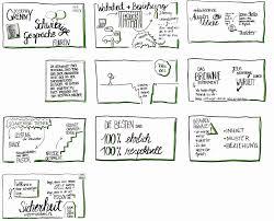 gespräche führen visual notes willow leitungskongress 2016 perspektivwechsel