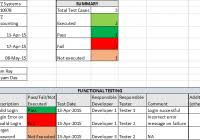 testing weekly status report template software testing weekly status report template professional and
