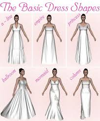 wedding dress terms 8 best work images on homecoming dresses straps