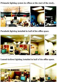 The Amount Of Light And Temperature Are Examples Of The Science Of How Temperature And Lighting Impact Our