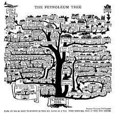 how the benzene tree polluted the world the atlantic