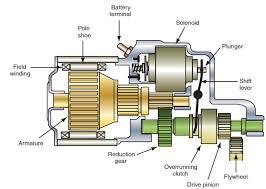 starter motor to fit holden commodore 3 8l v6 vn vp vr vs vt vx vy