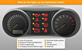 tire light on car what are those warnings lights on your car s dashboard telling you