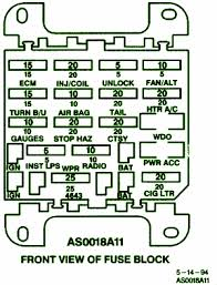 buick century questions how is the fuse labeled for reverse