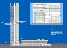 Floor Plan Services Real Estate by Som Poly Real Estate Headquarters U2013 Structural Engineering