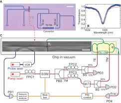 optomechanical measurement of photon spin angular momentum and