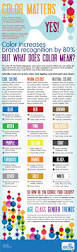 best 25 color meanings ideas on pinterest color meaning chart