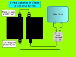 basics of solar power cheap rv living com
