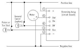 zimb glock wiring instructions