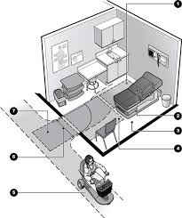 Standard Measurement Of House Plan Illustration Showing An Exam Room With Standard Equipment And