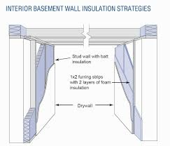 insulating basement ceiling unfinished basement ideas on a