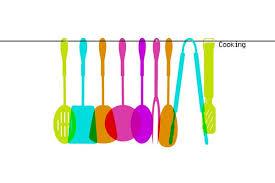 tableau design pour cuisine tableau design spatules by marion lechat izoa