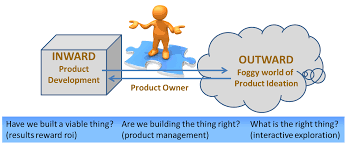 My Agile Scrum Product Owner Certification Spoc Lesson Learn