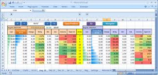 Financial Analysis Excel Template Excel Advanced Financial Statement Analysis Templates