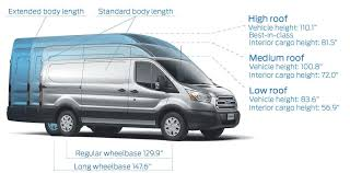 ford transit rv ford transit cargo van information looking to buy a transit van