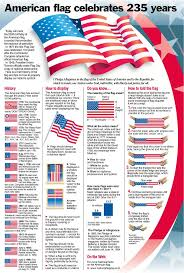With All Flags Flying Best 25 American Flag Etiquette Ideas On Pinterest Folded