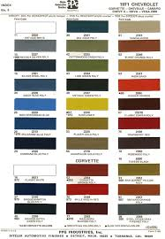 1971 chevelle paint codes